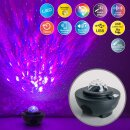 Athmospheric Galaxy/ Water LED Projector